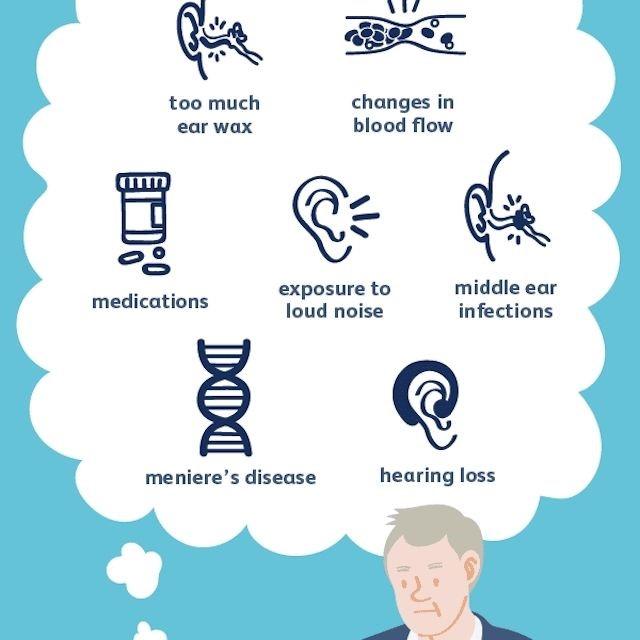 Causes of tinnitus: